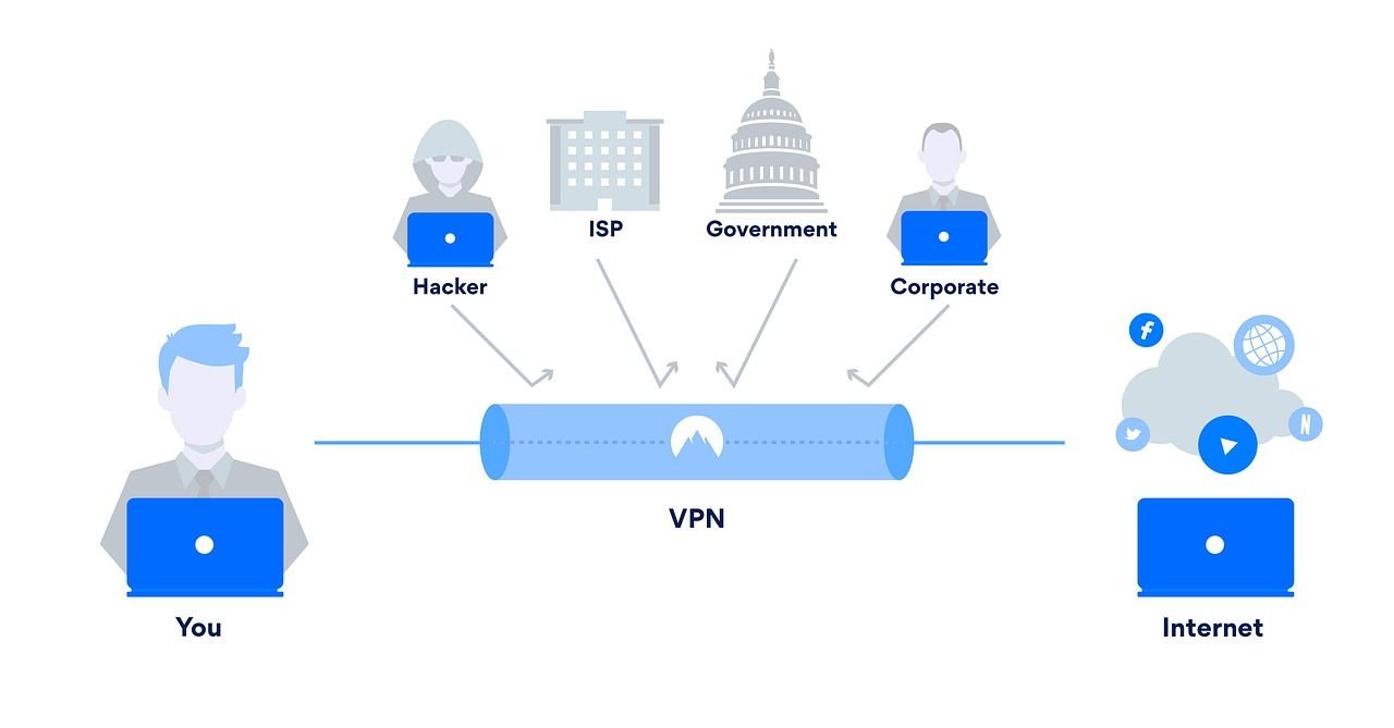 Secure Your Online Experience by Using VPNs