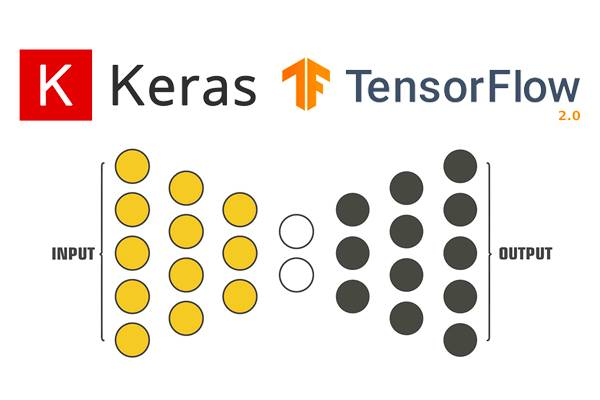 Keras and TensorFlow