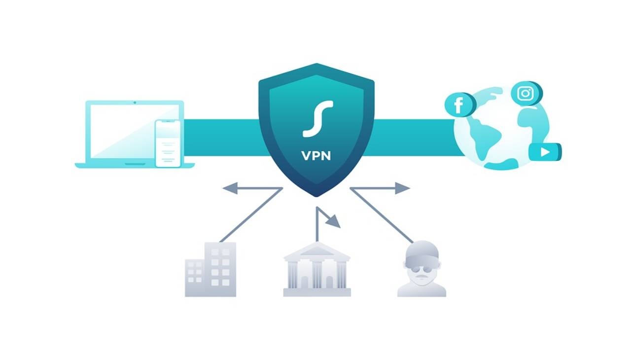 Find out the Home Routers IP Address - Router For Home VPN