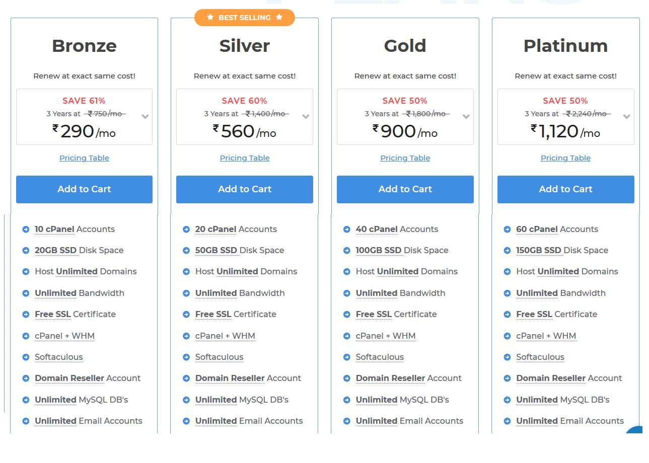 SSD Reseller Hosting India Plans