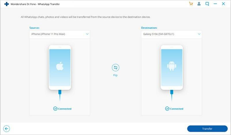 Step 3 Switching And Connecting The Devices - Your Accessibility Move